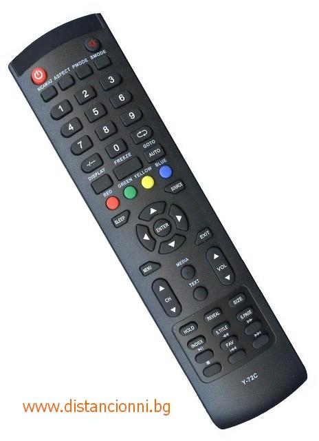 Дистанционно управление за NEO LED 2430FHD
